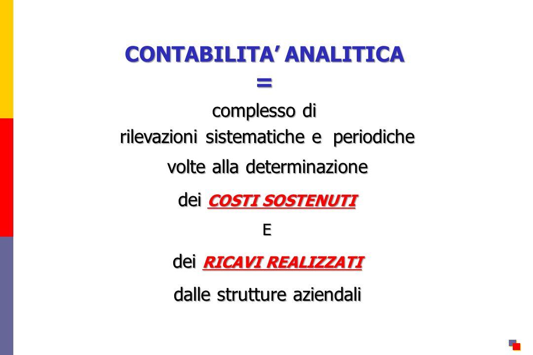 CONTABILITA ANALITICA = complesso di rilevazioni sistematiche e periodiche rilevazioni sistematiche e periodiche volte alla determinazione volte alla