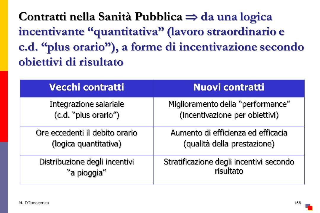 Contratti nella Sanità Pubblica da una logica incentivante quantitativa (lavoro straordinario e c.d. plus orario), a forme di incentivazione secondo o