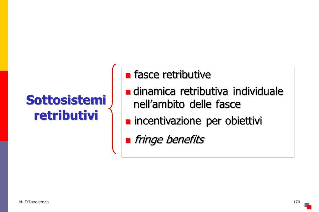 M. D'Innocenzo170 Sottosistemi retributivi