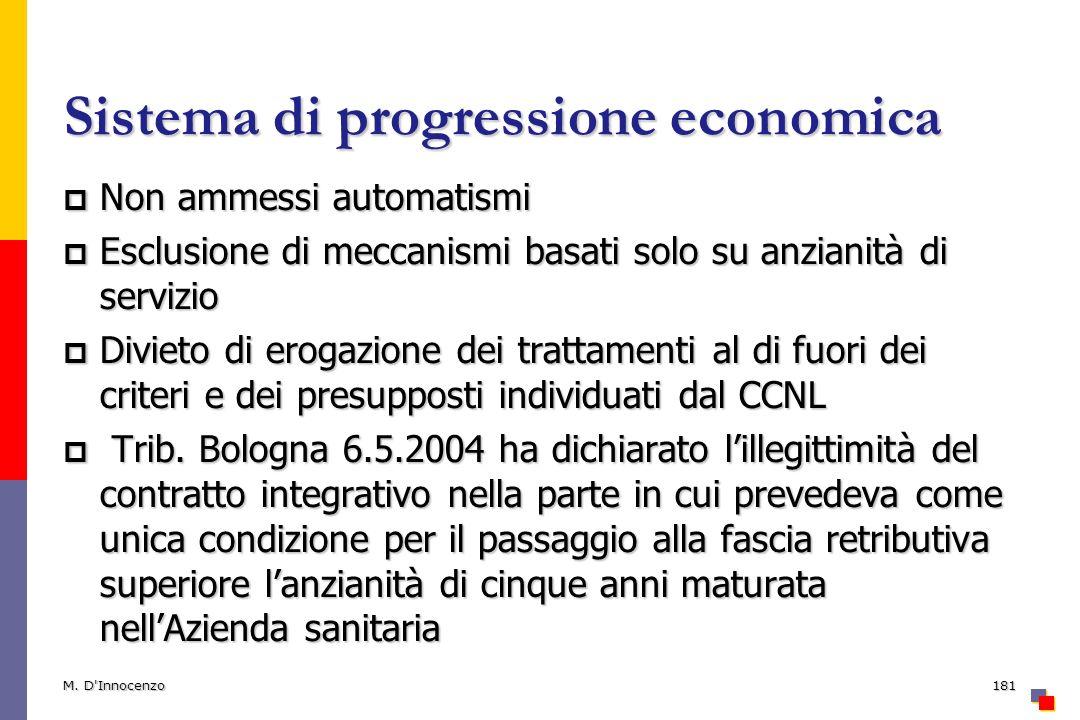 Sistema di progressione economica Non ammessi automatismi Non ammessi automatismi Esclusione di meccanismi basati solo su anzianità di servizio Esclus