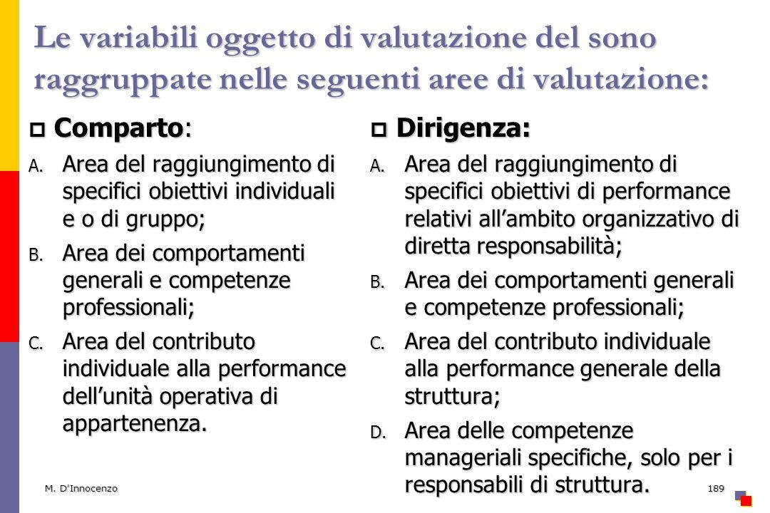 Le variabili oggetto di valutazione del sono raggruppate nelle seguenti aree di valutazione: Comparto: Comparto: A. Area del raggiungimento di specifi