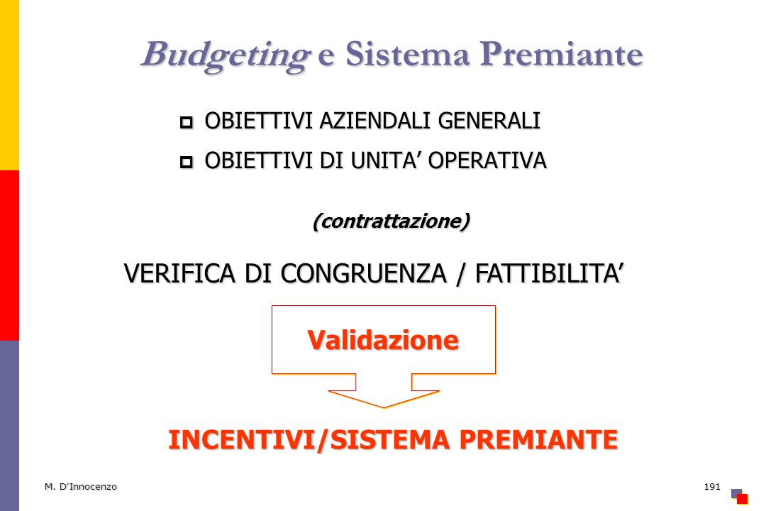 M. D'Innocenzo191 Budgeting e Sistema Premiante OBIETTIVI AZIENDALI GENERALI OBIETTIVI AZIENDALI GENERALI OBIETTIVI DI UNITA OPERATIVA OBIETTIVI DI UN