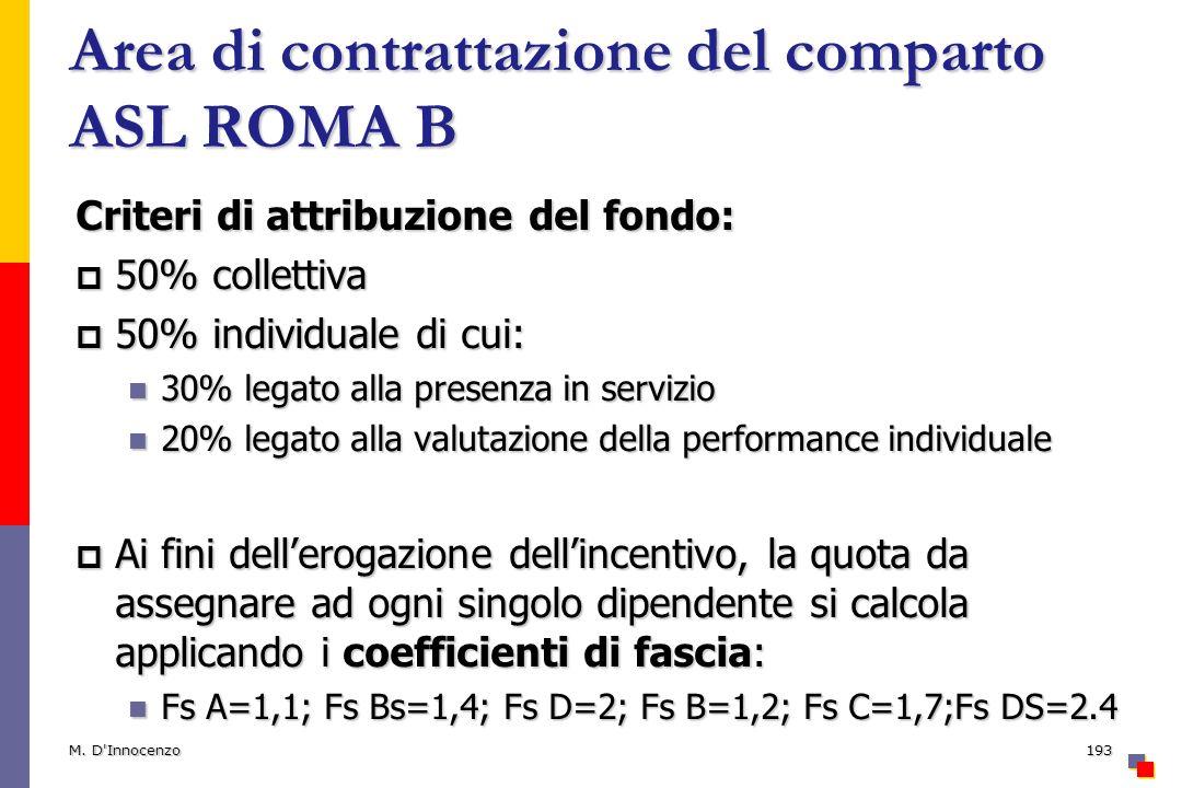 Area di contrattazione del comparto ASL ROMA B Criteri di attribuzione del fondo: 50% collettiva 50% collettiva 50% individuale di cui: 50% individual