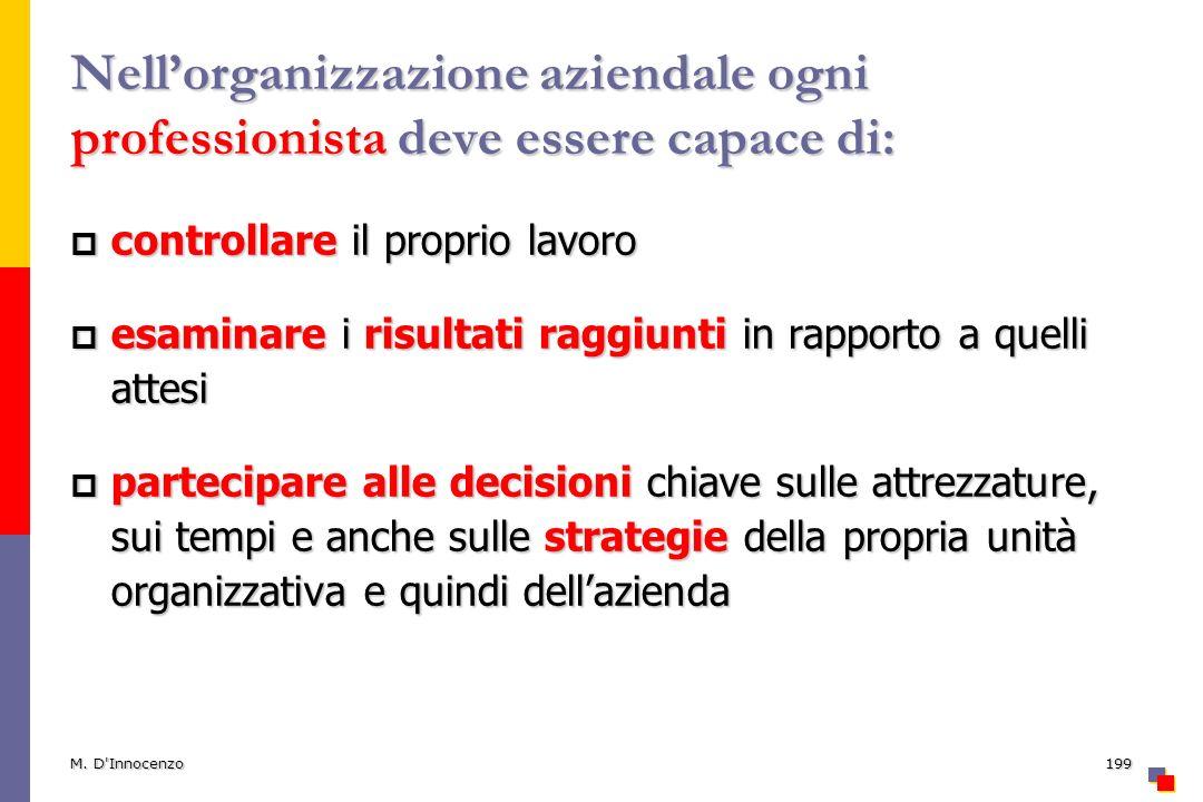 M. D'Innocenzo199 Nellorganizzazione aziendale ogni professionista deve essere capace di: controllare il proprio lavoro controllare il proprio lavoro