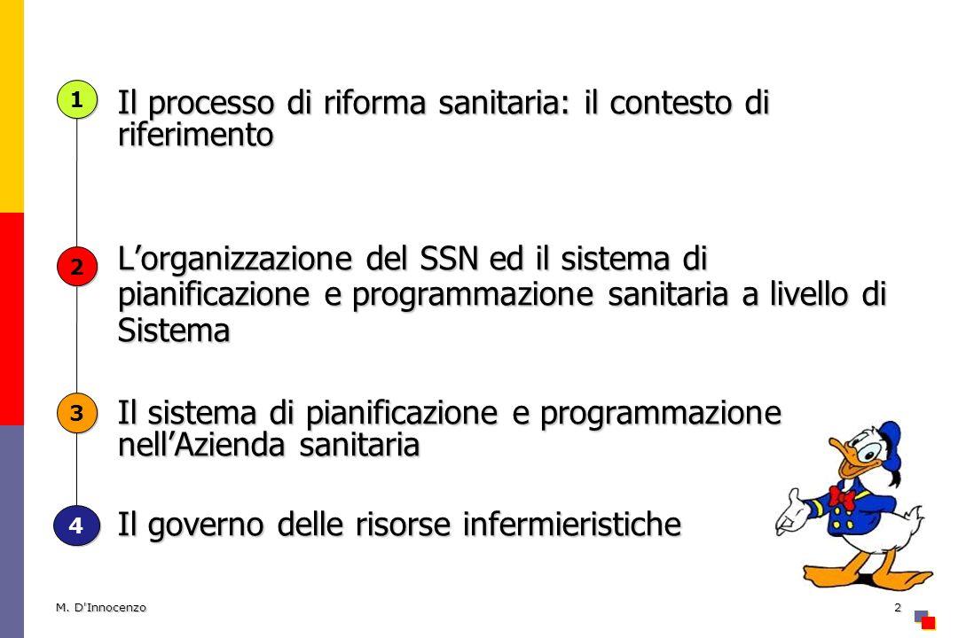 M. D'Innocenzo2 Il processo di riforma sanitaria: il contesto di riferimento Il processo di riforma sanitaria: il contesto di riferimento Lorganizzazi