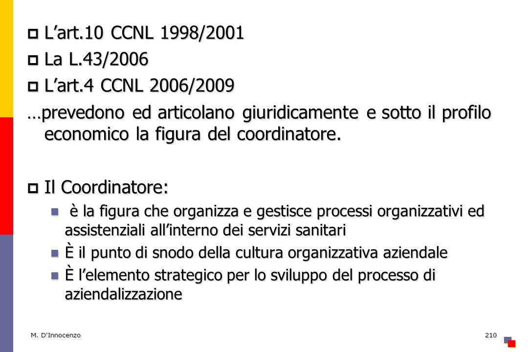 Lart.10 CCNL 1998/2001 Lart.10 CCNL 1998/2001 La L.43/2006 La L.43/2006 Lart.4 CCNL 2006/2009 Lart.4 CCNL 2006/2009 …prevedono ed articolano giuridica