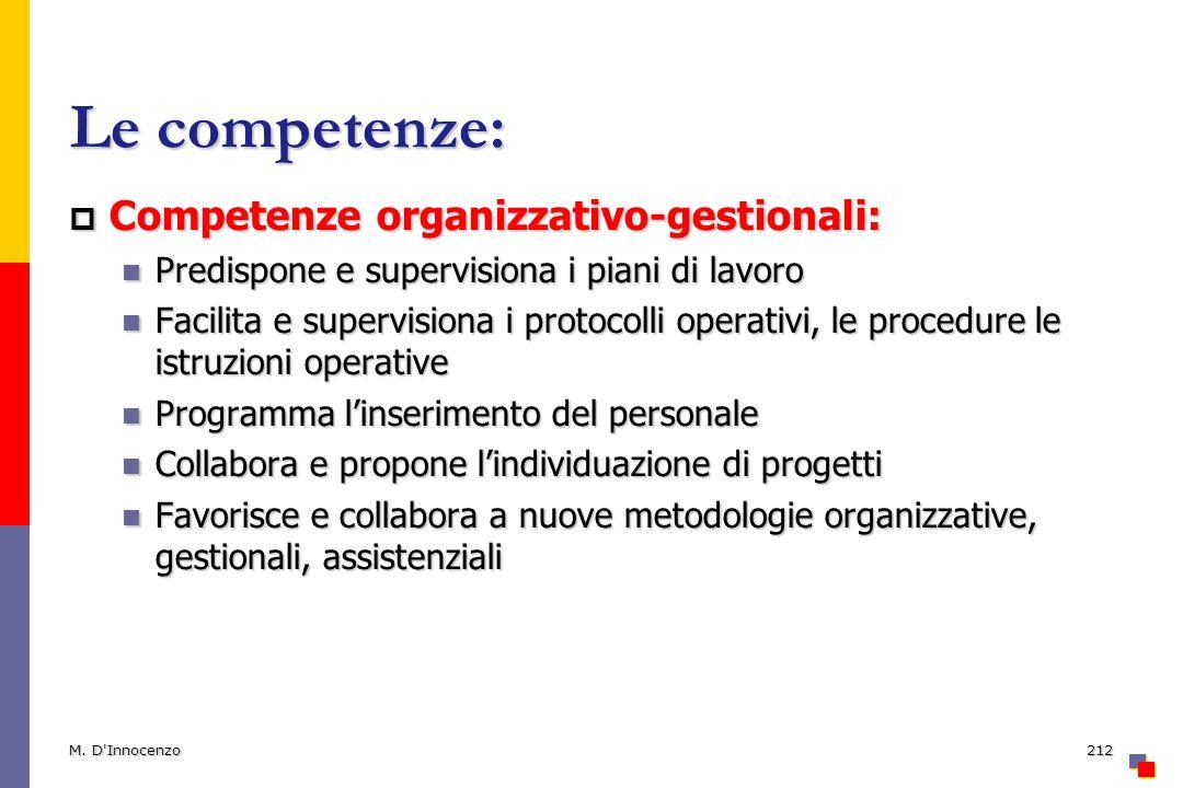 Le competenze: Competenze organizzativo-gestionali: Competenze organizzativo-gestionali: Predispone e supervisiona i piani di lavoro Predispone e supe