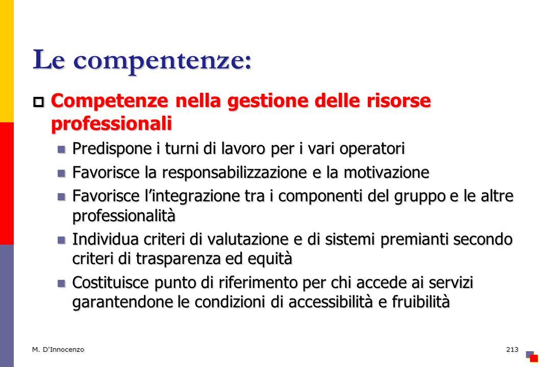Le compentenze: Competenze nella gestione delle risorse professionali Competenze nella gestione delle risorse professionali Predispone i turni di lavo