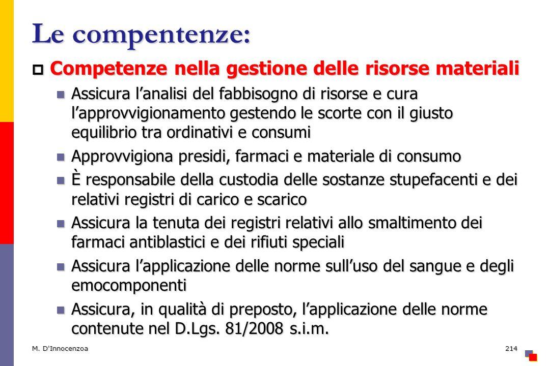 Le compentenze: Competenze nella gestione delle risorse materiali Competenze nella gestione delle risorse materiali Assicura lanalisi del fabbisogno d