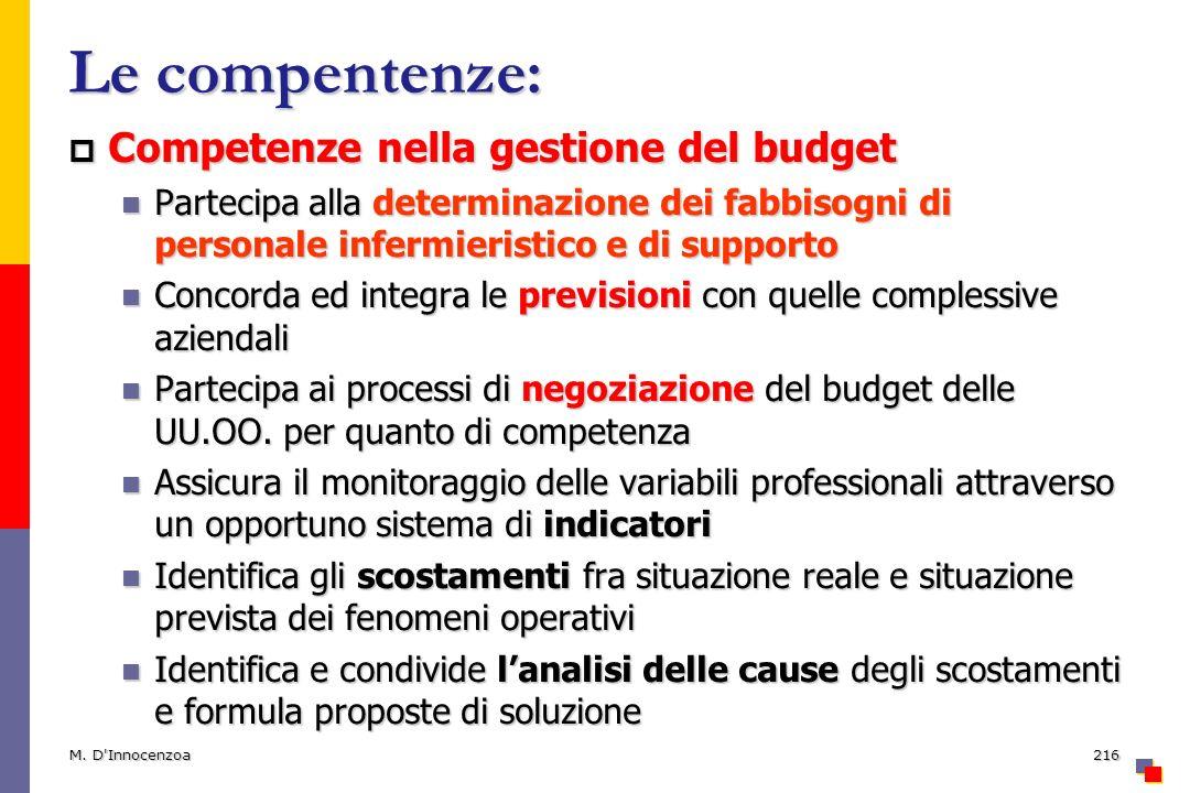 Le compentenze: Competenze nella gestione del budget Competenze nella gestione del budget Partecipa alla determinazione dei fabbisogni di personale in