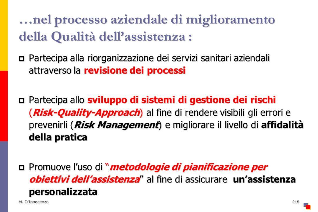 M. D'Innocenzo218 …nel processo aziendale di miglioramento della Qualità dellassistenza : Partecipa alla riorganizzazione dei servizi sanitari azienda
