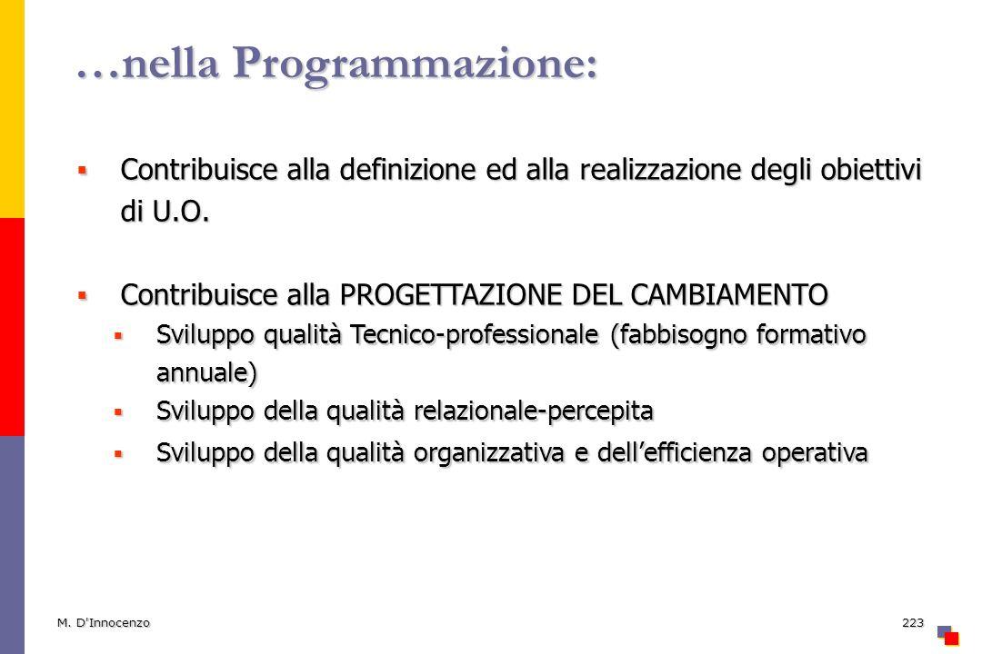 223 Contribuisce alla definizione ed alla realizzazione degli obiettivi di U.O.