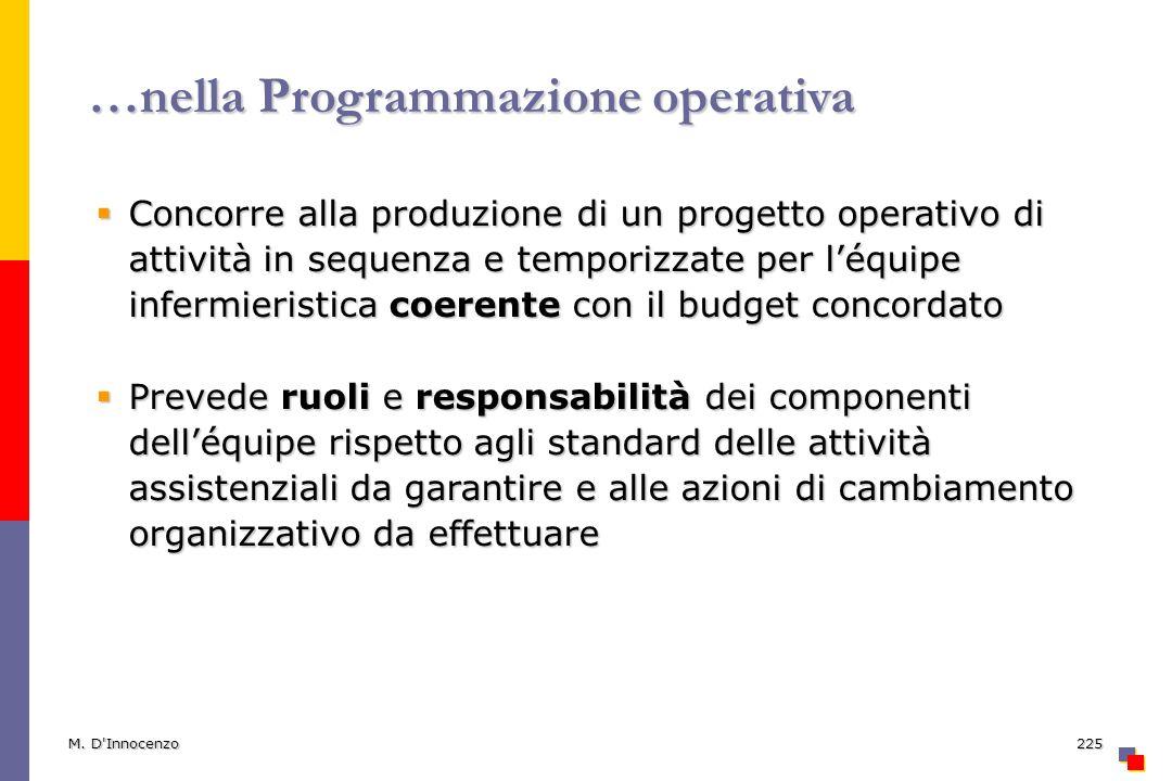 225 …nella Programmazione operativa Concorre alla produzione di un progetto operativo di attività in sequenza e temporizzate per léquipe infermieristi