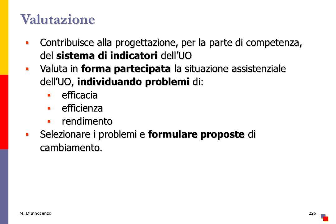 M. D'Innocenzo226 Valutazione Contribuisce alla progettazione, per la parte di competenza, del sistema di indicatori dellUO Contribuisce alla progetta