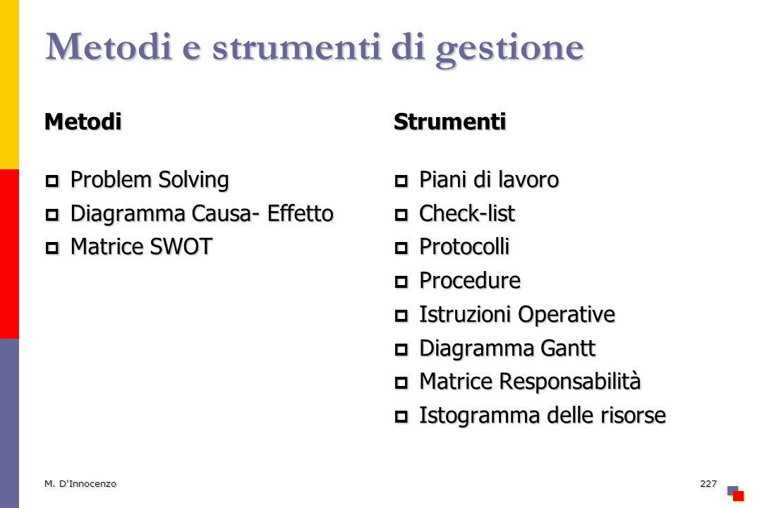 Metodi e strumenti di gestione Metodi Problem Solving Problem Solving Diagramma Causa- Effetto Diagramma Causa- Effetto Matrice SWOT Matrice SWOT Stru