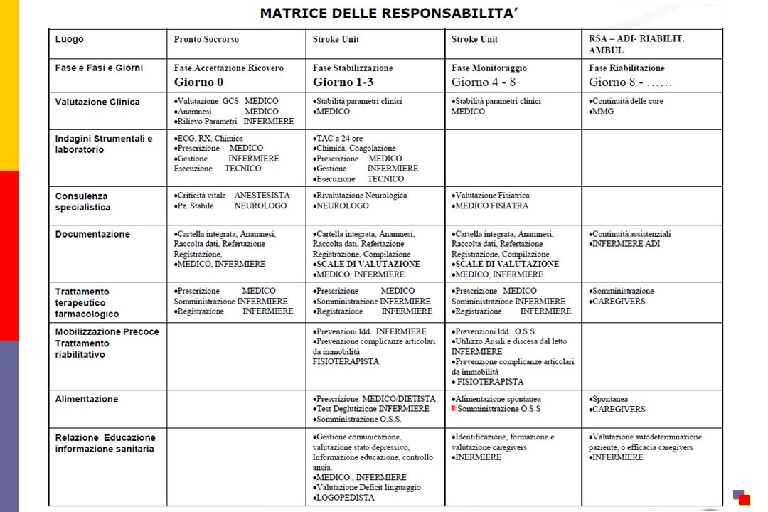 M. D'Innocenzo229