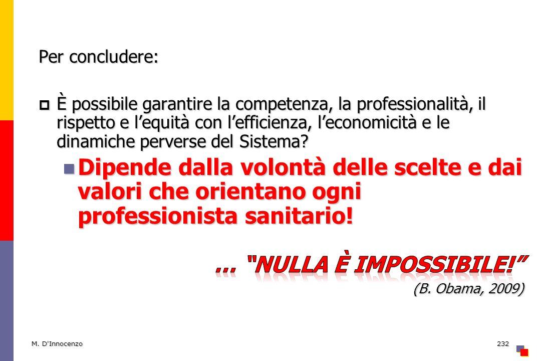 M. D Innocenzo232