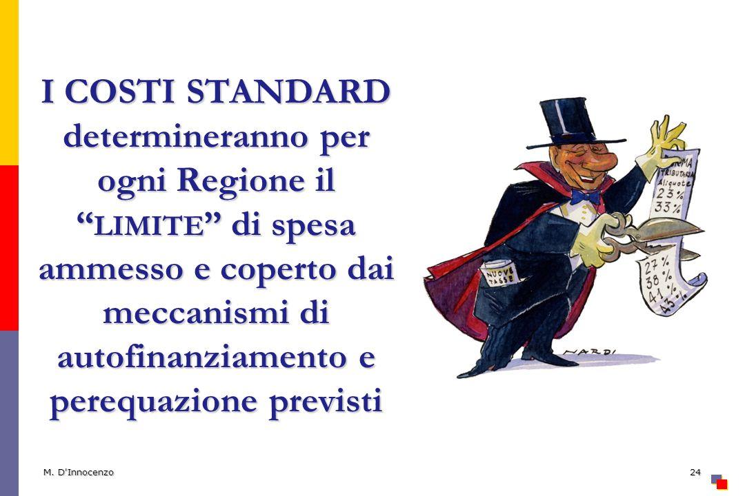 I COSTI STANDARD determineranno per ogni Regione il LIMITE di spesa ammesso e coperto dai meccanismi di autofinanziamento e perequazione previsti M. D