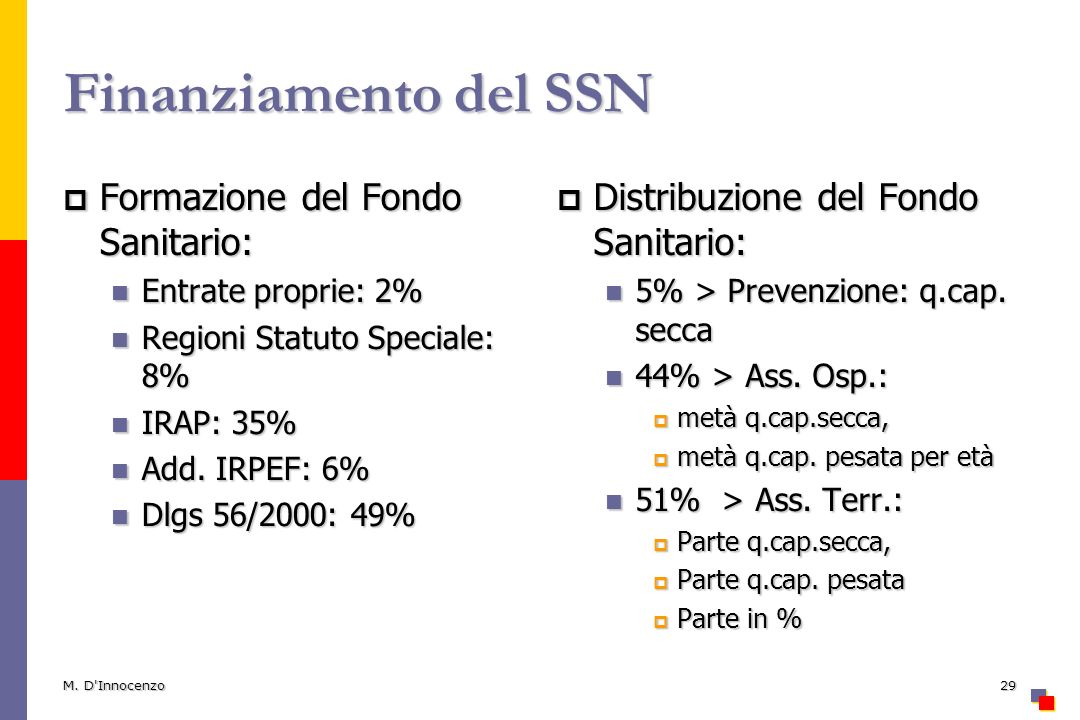 Finanziamento del SSN Formazione del Fondo Sanitario: Formazione del Fondo Sanitario: Entrate proprie: 2% Entrate proprie: 2% Regioni Statuto Speciale: 8% Regioni Statuto Speciale: 8% IRAP: 35% IRAP: 35% Add.