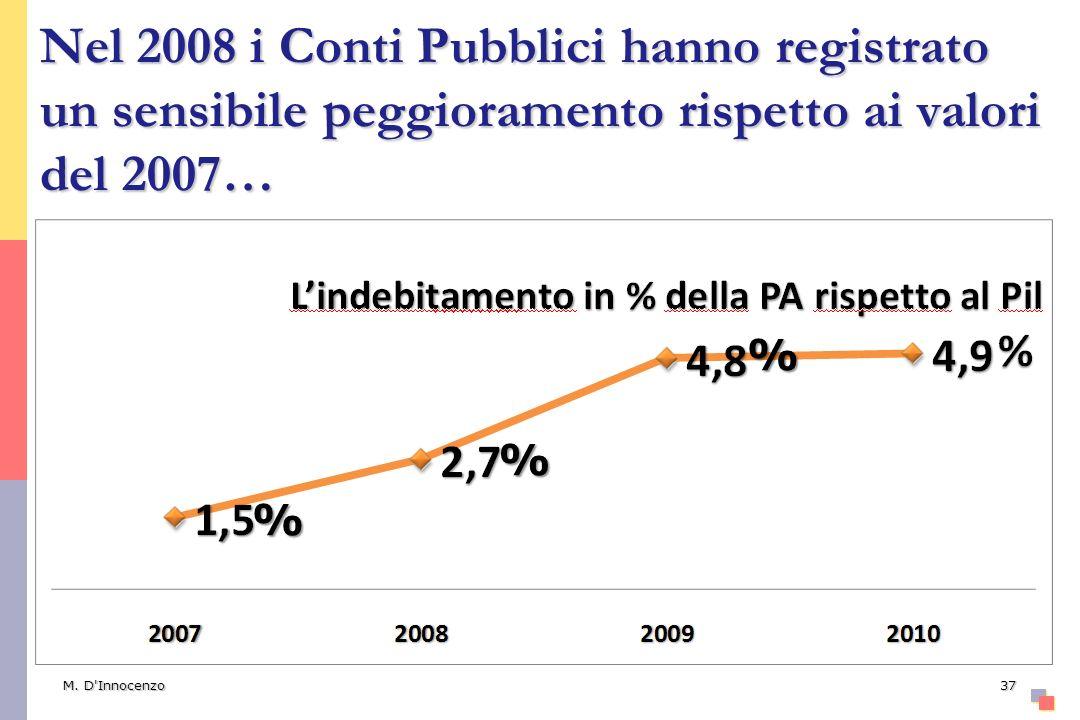 Nel 2008 i Conti Pubblici hanno registrato un sensibile peggioramento rispetto ai valori del 2007… % % % M.