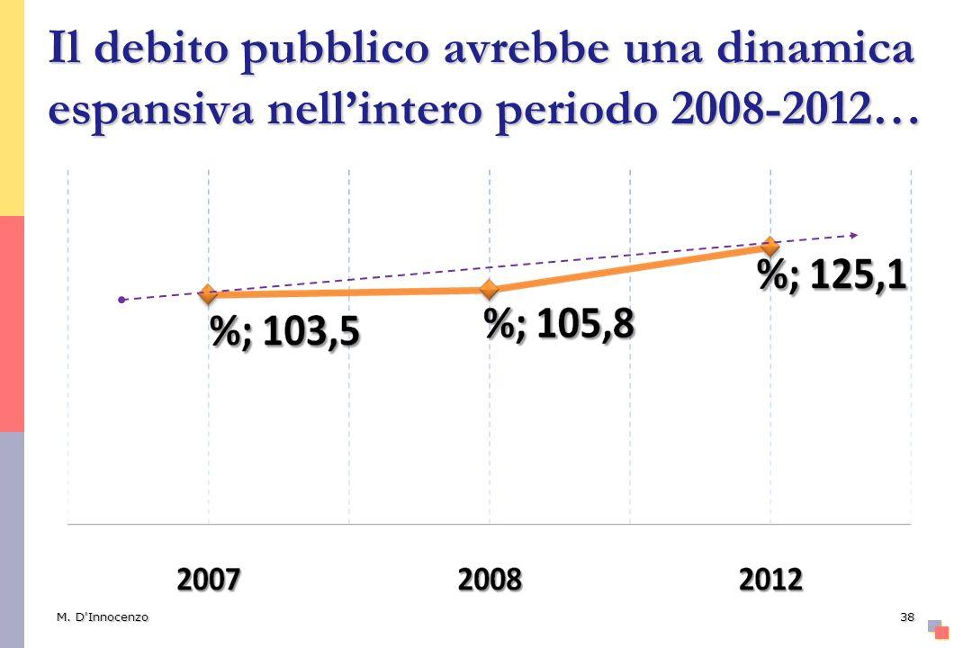 Il debito pubblico avrebbe una dinamica espansiva nellintero periodo 2008-2012… M. D'Innocenzo38
