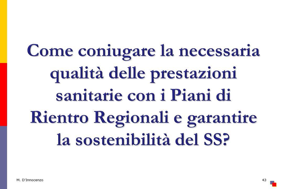 M. D Innocenzo43
