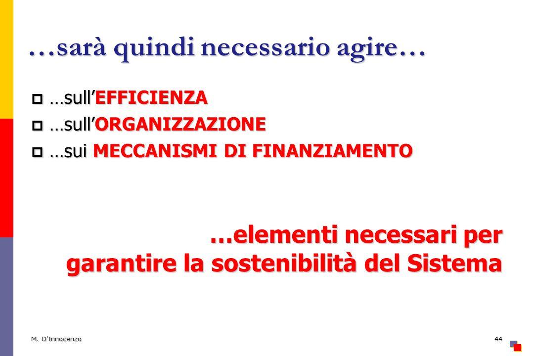…sarà quindi necessario agire… …sullEFFICIENZA …sullEFFICIENZA …sullORGANIZZAZIONE …sullORGANIZZAZIONE …sui MECCANISMI DI FINANZIAMENTO …sui MECCANISMI DI FINANZIAMENTO …elementi necessari per garantire la sostenibilità del Sistema M.