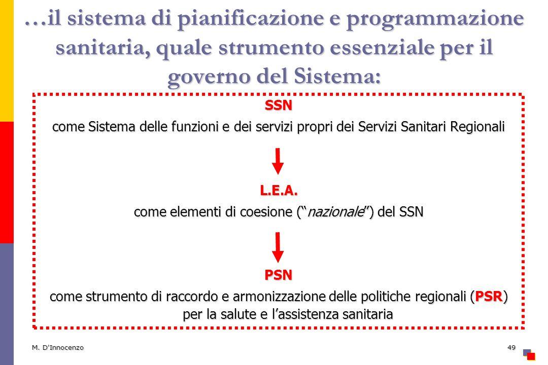 M. D'Innocenzo49 …il sistema di pianificazione e programmazione sanitaria, quale strumento essenziale per il governo del Sistema: SSN come Sistema del
