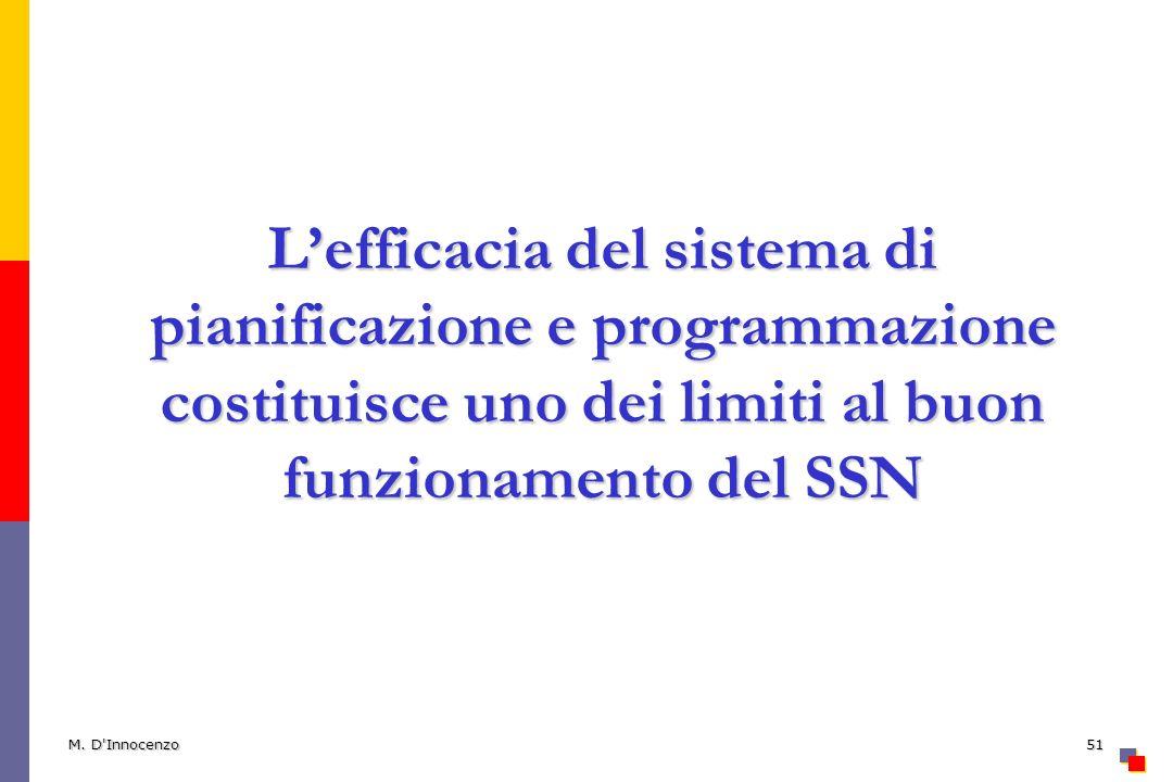 M. D'Innocenzo51 Lefficacia del sistema di pianificazione e programmazione costituisce uno dei limiti al buon funzionamento del SSN