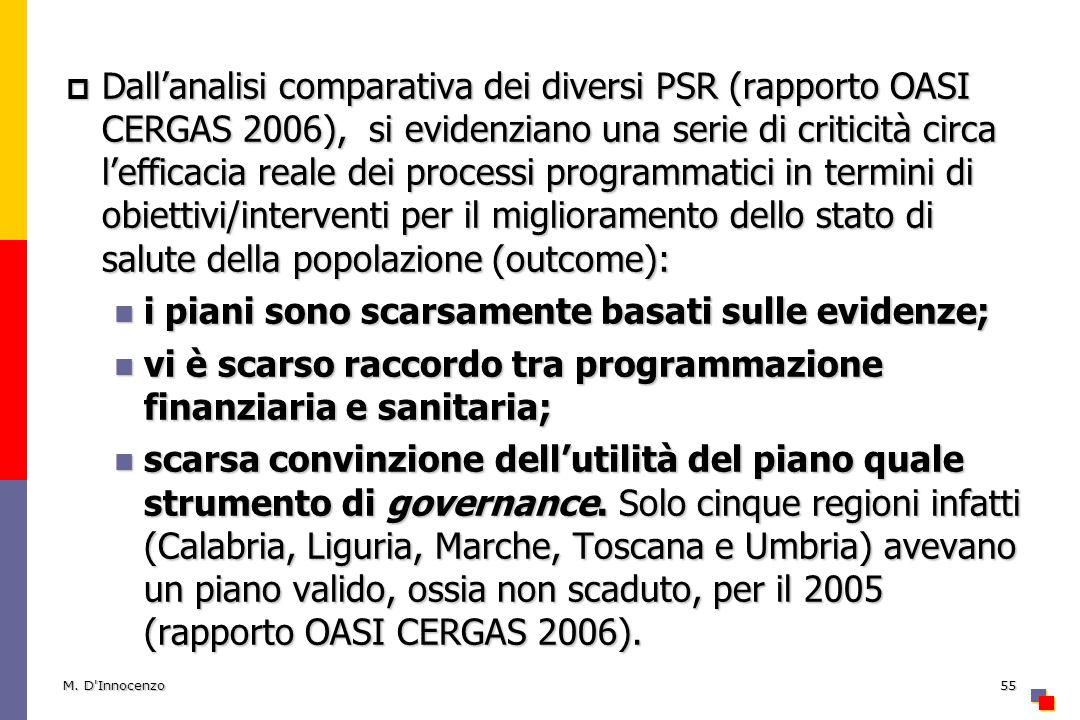M. D'Innocenzo55 Dallanalisi comparativa dei diversi PSR (rapporto OASI CERGAS 2006), si evidenziano una serie di criticità circa lefficacia reale dei