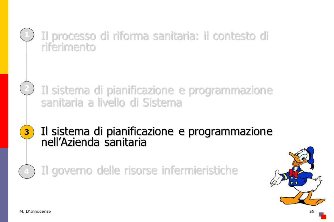 M. D'Innocenzo56 Il processo di riforma sanitaria: il contesto di riferimento Il processo di riforma sanitaria: il contesto di riferimento Il sistema