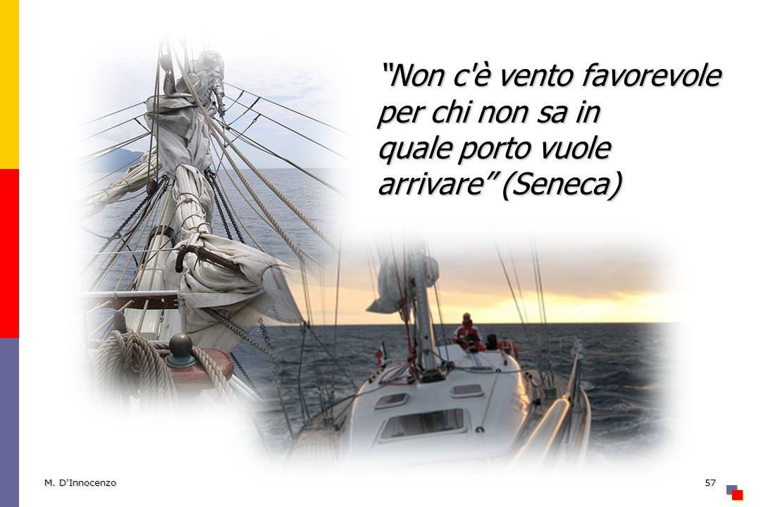 Non c è vento favorevole per chi non sa in quale porto vuole arrivare (Seneca) M. D Innocenzo57