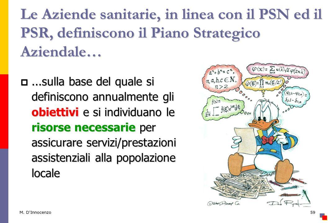 M. D'Innocenzo59 Le Aziende sanitarie, in linea con il PSN ed il PSR, definiscono il Piano Strategico Aziendale…...sulla base del quale si definiscono