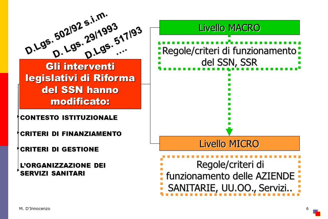 6 Gli interventi legislativi di Riforma del SSN hanno modificato: Livello MACRO Livello MICRO Regole/criteridi funzionamento delle AZIENDE SANITARIE, UU.OO., Servizi..