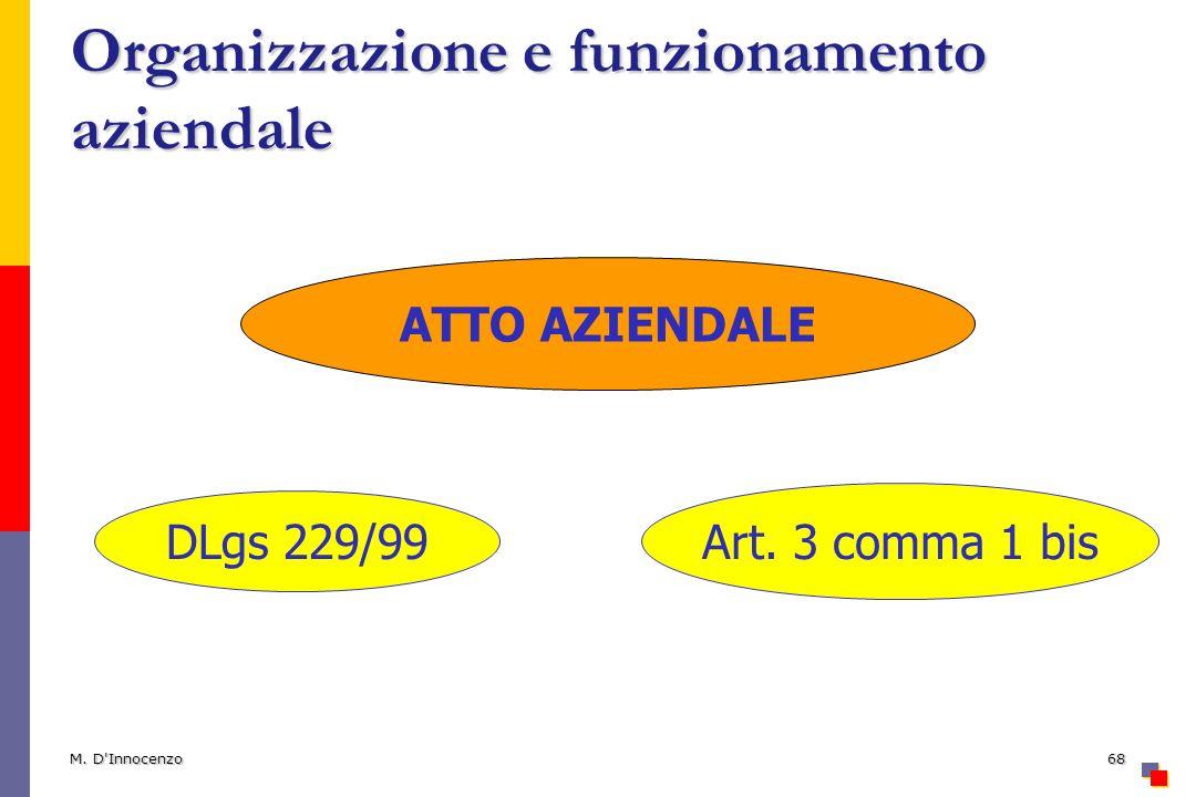 Organizzazione e funzionamento aziendale M. D'Innocenzo68 ATTO AZIENDALE DLgs 229/99 Art. 3 comma 1 bis