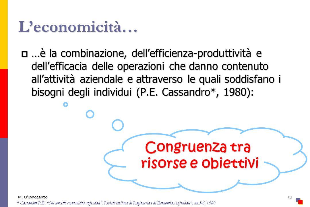 M. D'Innocenzo73 Leconomicità… …è la combinazione, dellefficienza-produttività e dellefficacia delle operazioni che danno contenuto allattività aziend