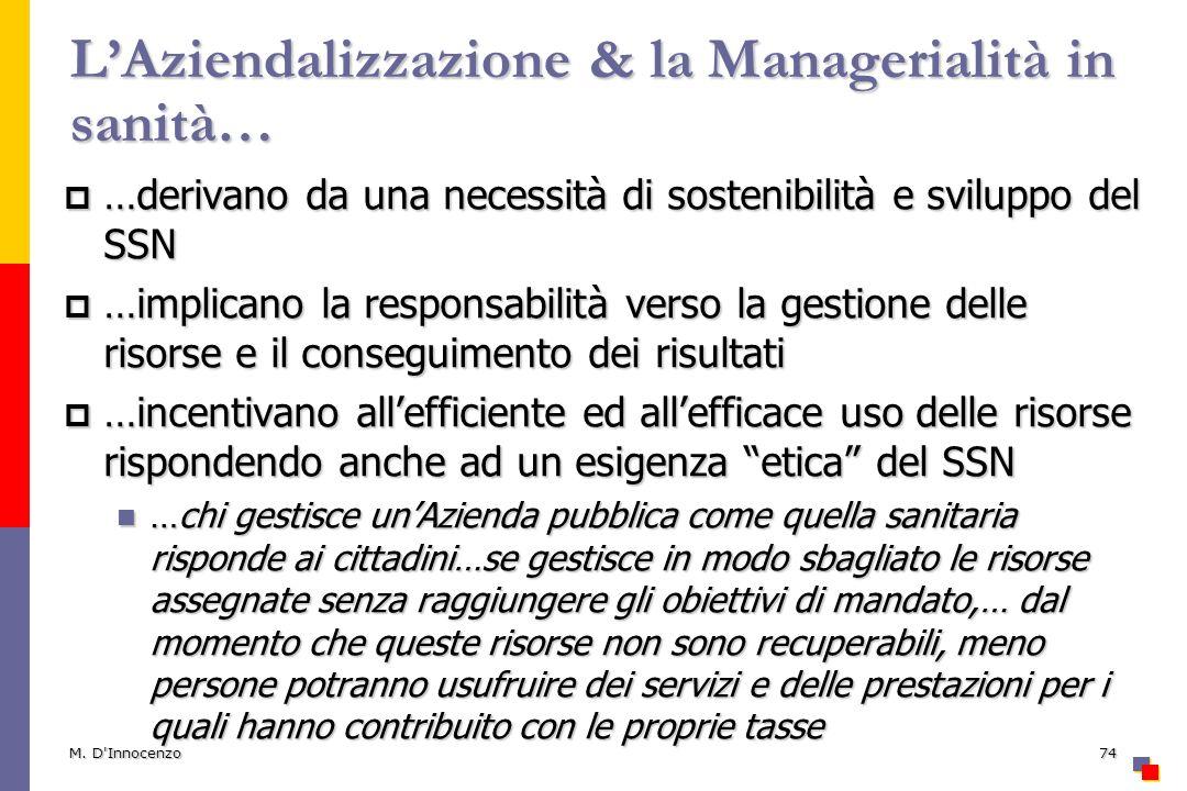 M. D'Innocenzo74 LAziendalizzazione & la Managerialità in sanità… …derivano da una necessità di sostenibilità e sviluppo del SSN …derivano da una nece