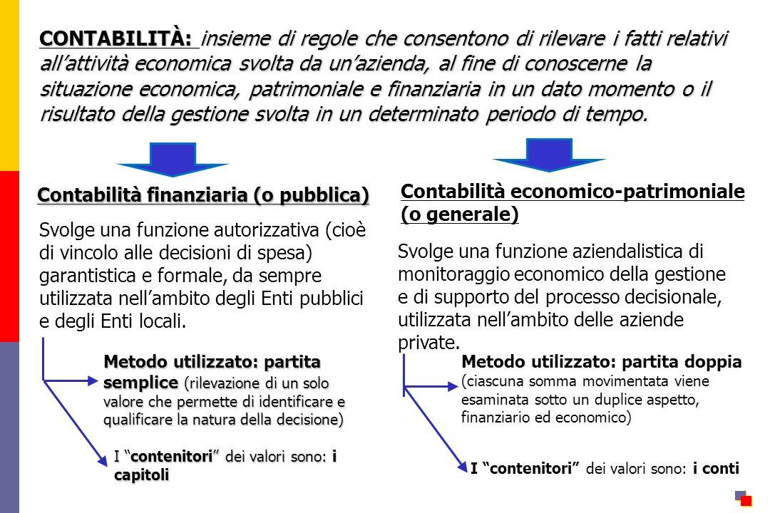 CONTABILITÀ: insieme di regole che consentono di rilevare i fatti relativi allattività economica svolta da unazienda, al fine di conoscerne la situazi