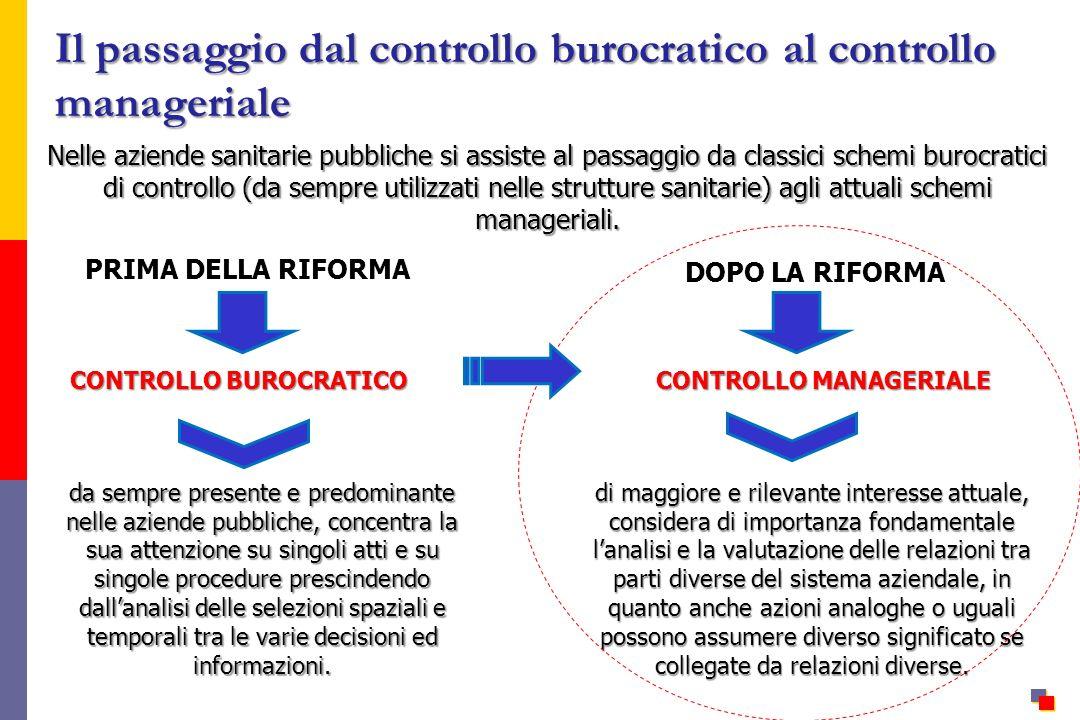 Il passaggio dal controllo burocratico al controllo manageriale Nelle aziende sanitarie pubbliche si assiste al passaggio da classici schemi burocratici di controllo (da sempre utilizzati nelle strutture sanitarie) agli attuali schemi manageriali.