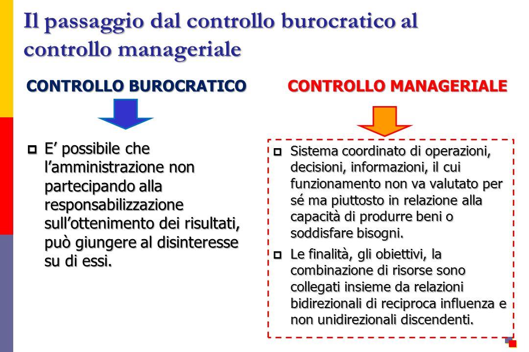 Il passaggio dal controllo burocratico al controllo manageriale CONTROLLO BUROCRATICO CONTROLLO MANAGERIALE E possibile che lamministrazione non partecipando alla responsabilizzazione sullottenimento dei risultati, può giungere al disinteresse su di essi.