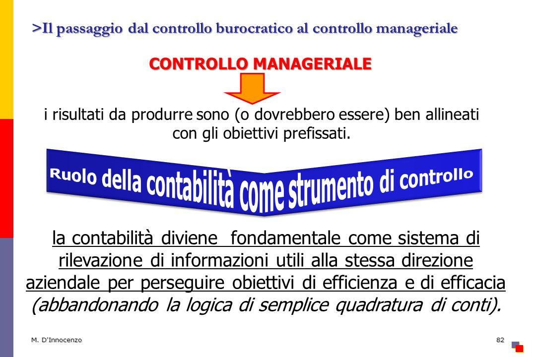 >Il passaggio dal controllo burocratico al controllo manageriale M. D'Innocenzo82 CONTROLLO MANAGERIALE la contabilità diviene fondamentale come siste
