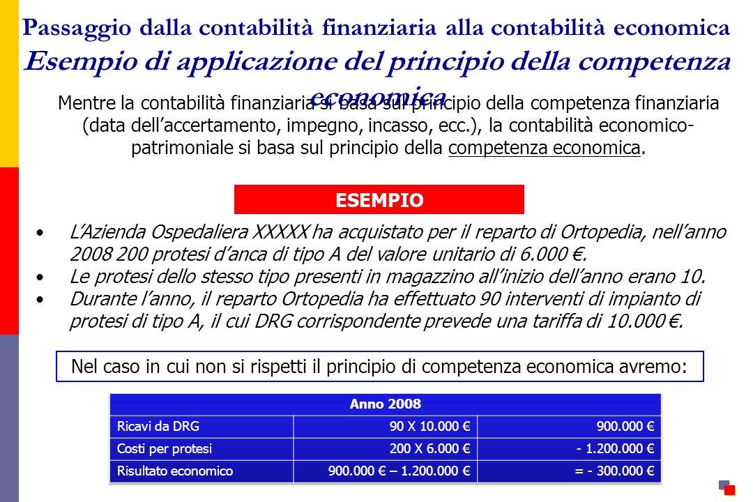 Mentre la contabilità finanziaria si basa sul principio della competenza finanziaria (data dellaccertamento, impegno, incasso, ecc.), la contabilità e