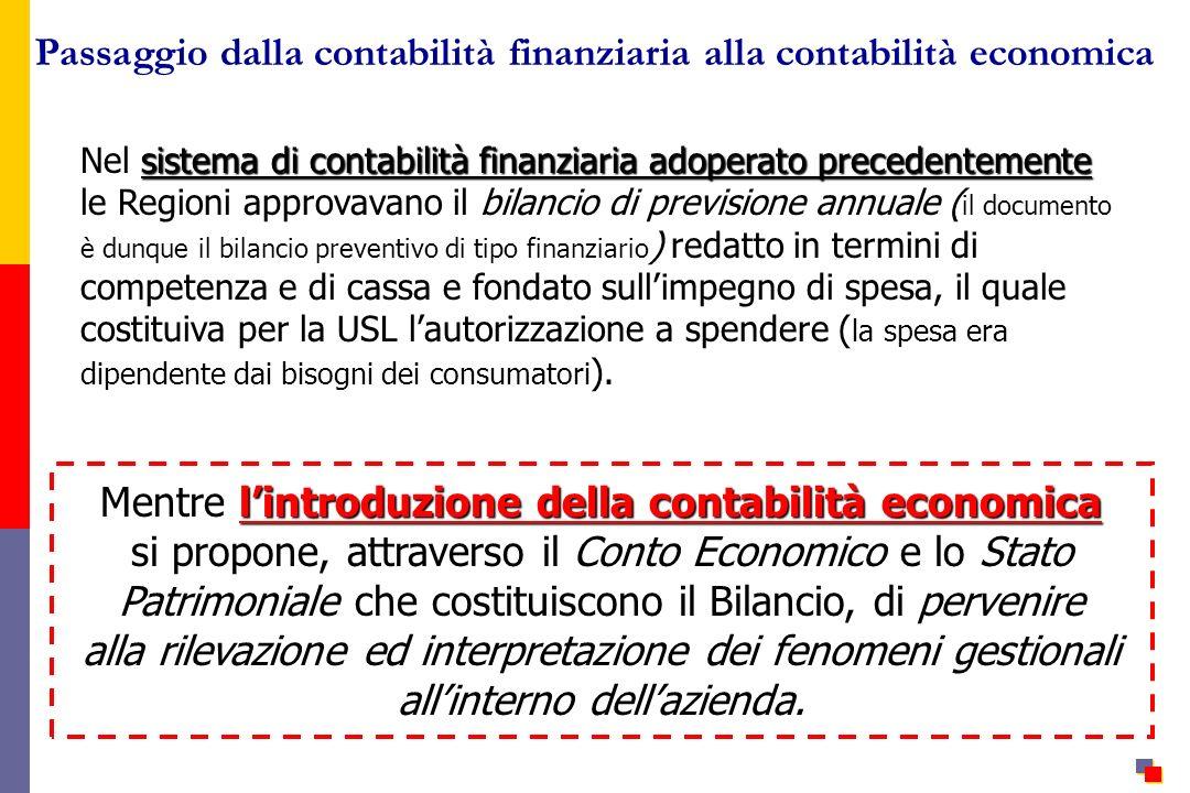 sistema di contabilità finanziaria adoperato precedentemente Nel sistema di contabilità finanziaria adoperato precedentemente le Regioni approvavano i