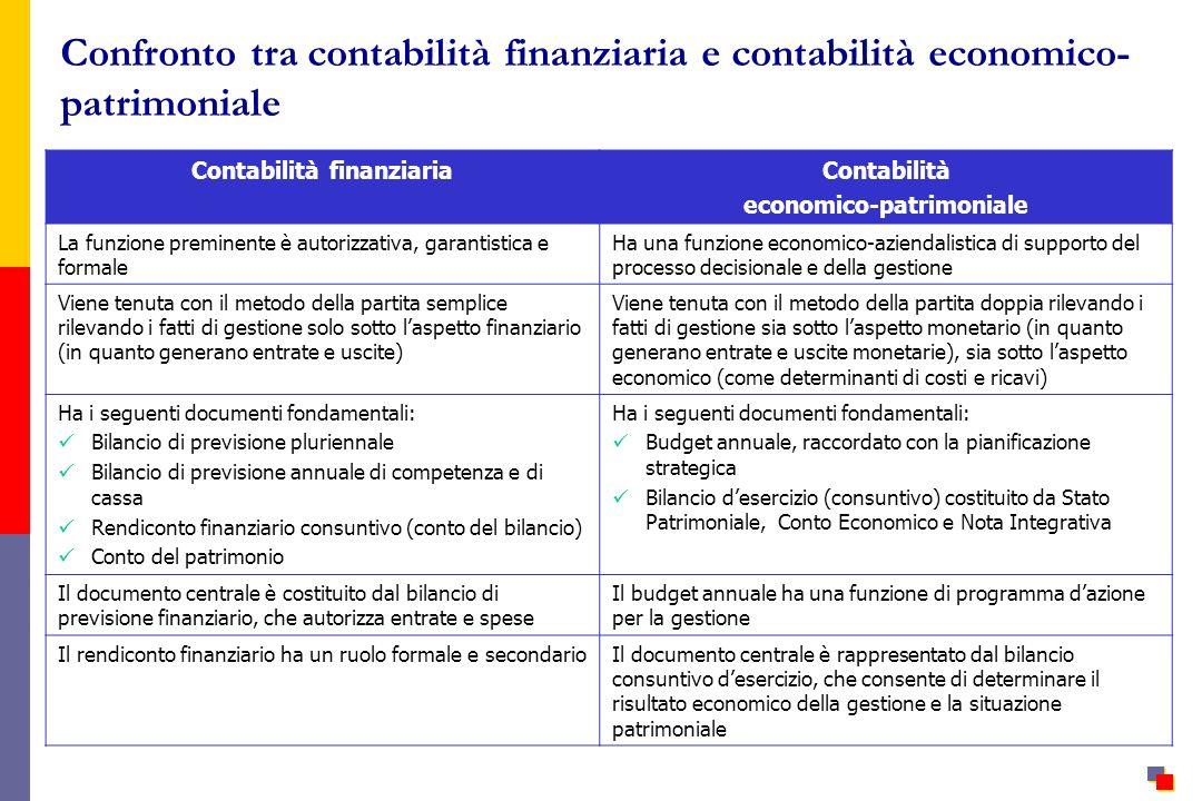 Confronto tra contabilità finanziaria e contabilità economico- patrimoniale Contabilità finanziariaContabilità economico-patrimoniale La funzione prem