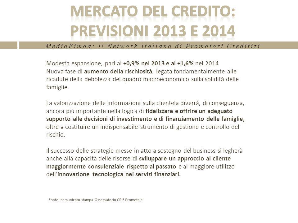 MedioFimaa: il Network italiano di Promotori Creditizi Modesta espansione, pari al +0,9% nel 2013 e al +1,6% nel 2014 Nuova fase di aumento della rischiosità, legata fondamentalmente alle ricadute della debolezza del quadro macroeconomico sulla solidità delle famiglie.