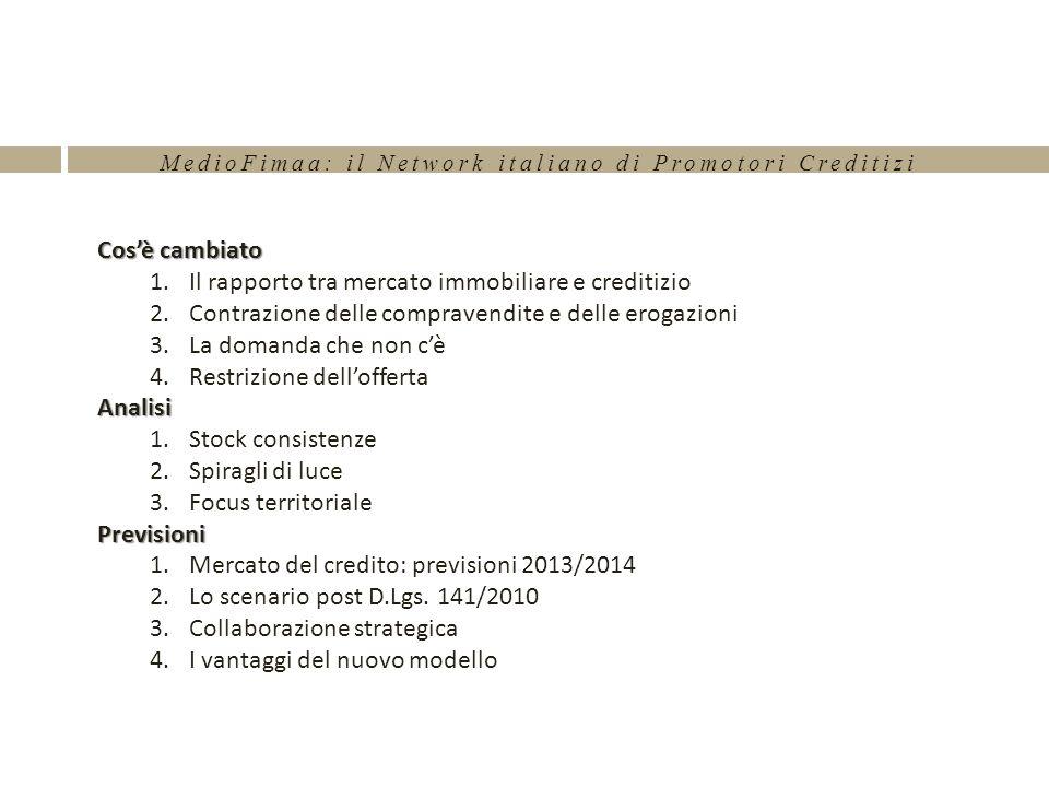 MedioFimaa: il Network italiano di Promotori Creditizi RISPETTO DELLE LIMITAZIONI DI LEGGE: LAGENTE IMMOBILIARE NON ENTRA NEL MERITO DELLA PROMOZIONE E DELLOFFERTA DI PRODOTTI.