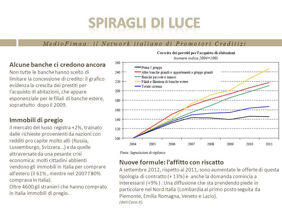 MedioFimaa: il Network italiano di Promotori Creditizi Alcune banche ci credono ancora Non tutte le banche hanno scelto di limitare la concessione di credito: il grafico evidenza la crescita dei prestiti per lacquisto di abitazioni, che appare esponenziale per le filiali di banche estere, soprattutto dopo il 2009.