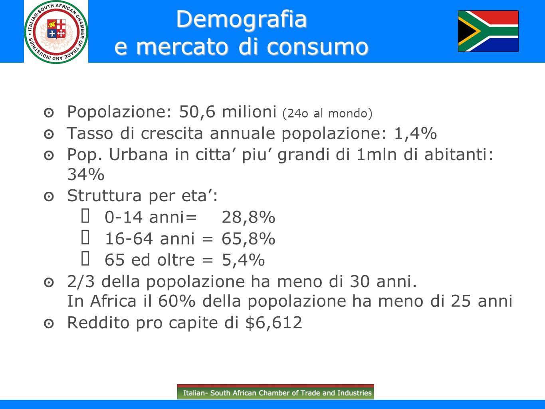 Popolazione: 50,6 milioni (24o al mondo) Tasso di crescita annuale popolazione: 1,4% Pop. Urbana in citta piu grandi di 1mln di abitanti: 34% Struttur