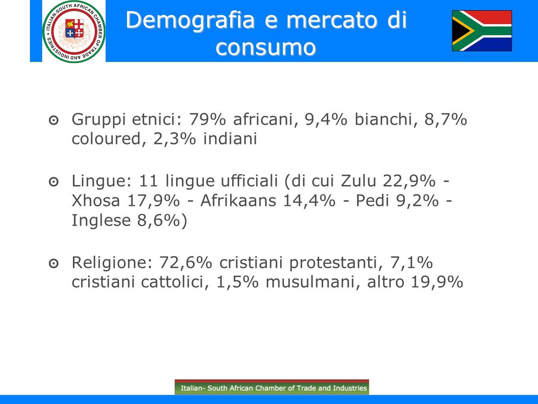 Gruppi etnici: 79% africani, 9,4% bianchi, 8,7% coloured, 2,3% indiani Lingue: 11 lingue ufficiali (di cui Zulu 22,9% - Xhosa 17,9% - Afrikaans 14,4%