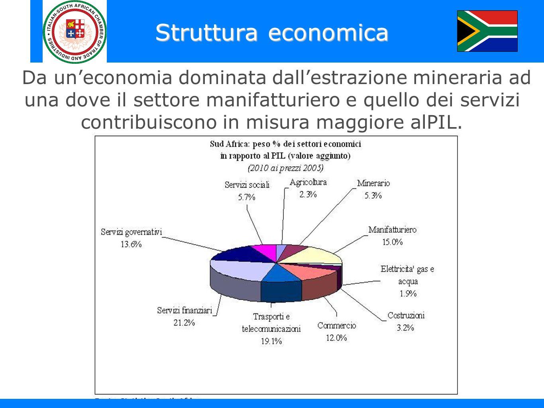 Da uneconomia dominata dallestrazione mineraria ad una dove il settore manifatturiero e quello dei servizi contribuiscono in misura maggiore alPIL. St